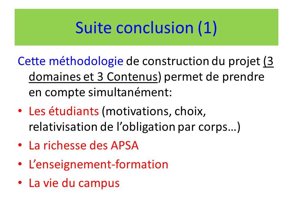Suite conclusion (1) Cette méthodologie de construction du projet (3 domaines et 3 Contenus) permet de prendre en compte simultanément: Les étudiants (motivations, choix, relativisation de lobligation par corps…) La richesse des APSA Lenseignement-formation La vie du campus