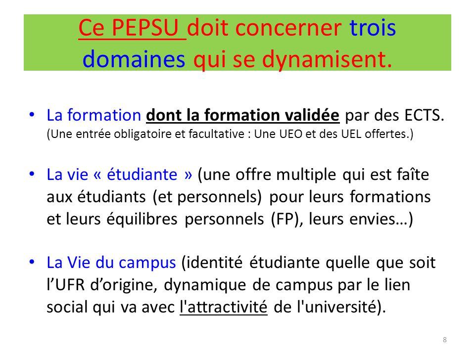 8 Ce PEPSU doit concerner trois domaines qui se dynamisent.