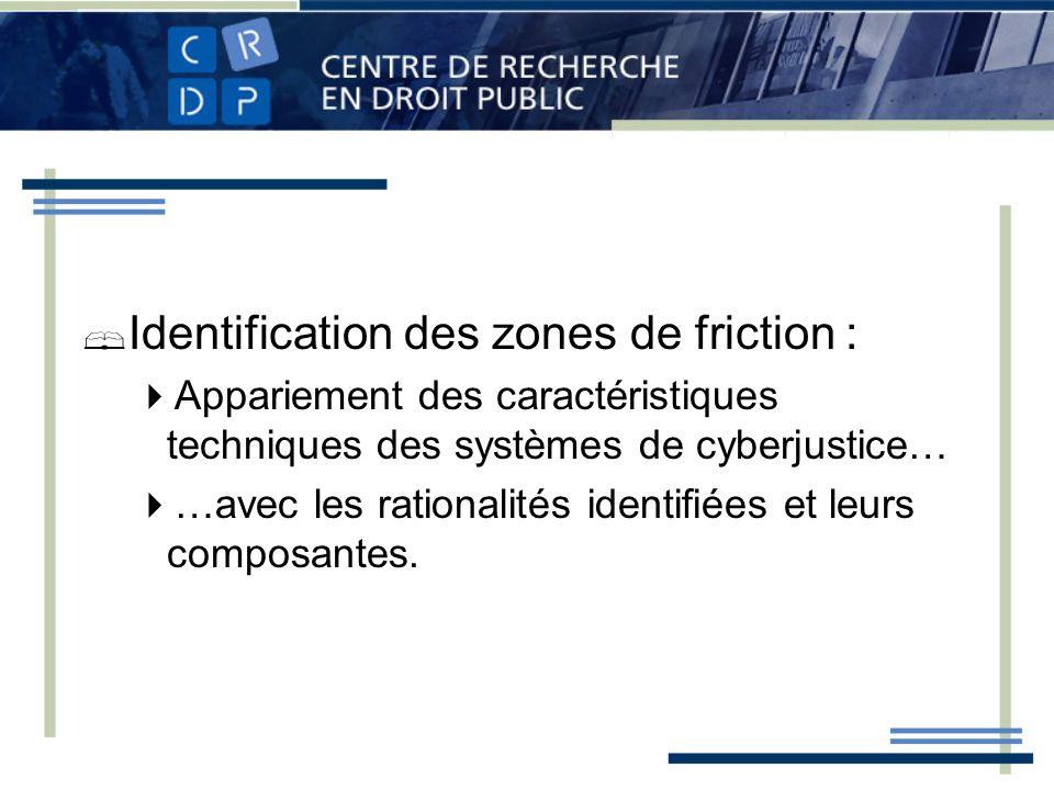 Identification des zones de friction : Appariement des caractéristiques techniques des systèmes de cyberjustice… …avec les rationalités identifiées et leurs composantes.