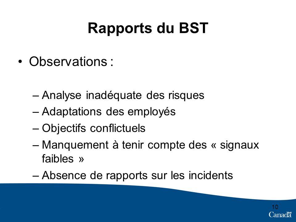 10 Rapports du BST Observations : –Analyse inadéquate des risques –Adaptations des employés –Objectifs conflictuels –Manquement à tenir compte des « signaux faibles » –Absence de rapports sur les incidents