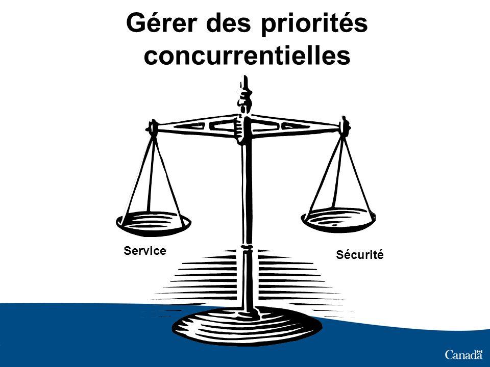 Gérer des priorités concurrentielles Service Sécurité