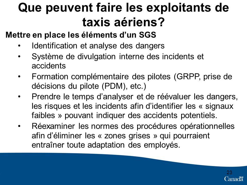 23 Que peuvent faire les exploitants de taxis aériens? Mettre en place les éléments dun SGS Identification et analyse des dangers Système de divulgati
