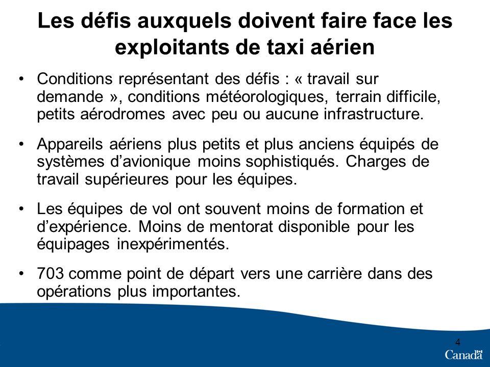Les défis auxquels doivent faire face les exploitants de taxi aérien Conditions représentant des défis : « travail sur demande », conditions météorologiques, terrain difficile, petits aérodromes avec peu ou aucune infrastructure.