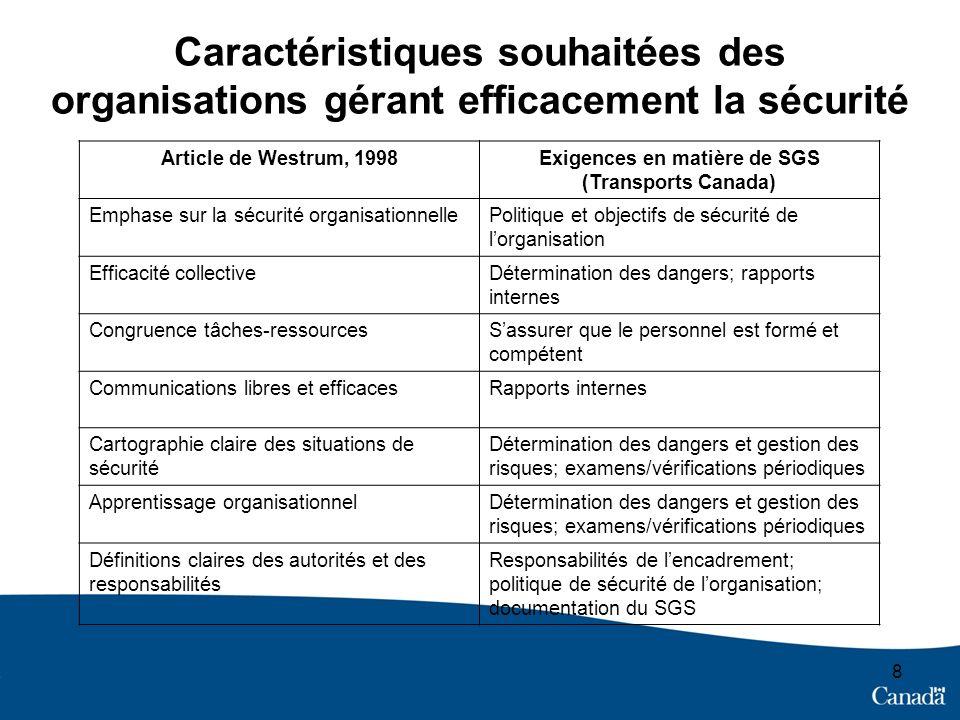 8 Caractéristiques souhaitées des organisations gérant efficacement la sécurité Article de Westrum, 1998Exigences en matière de SGS (Transports Canada
