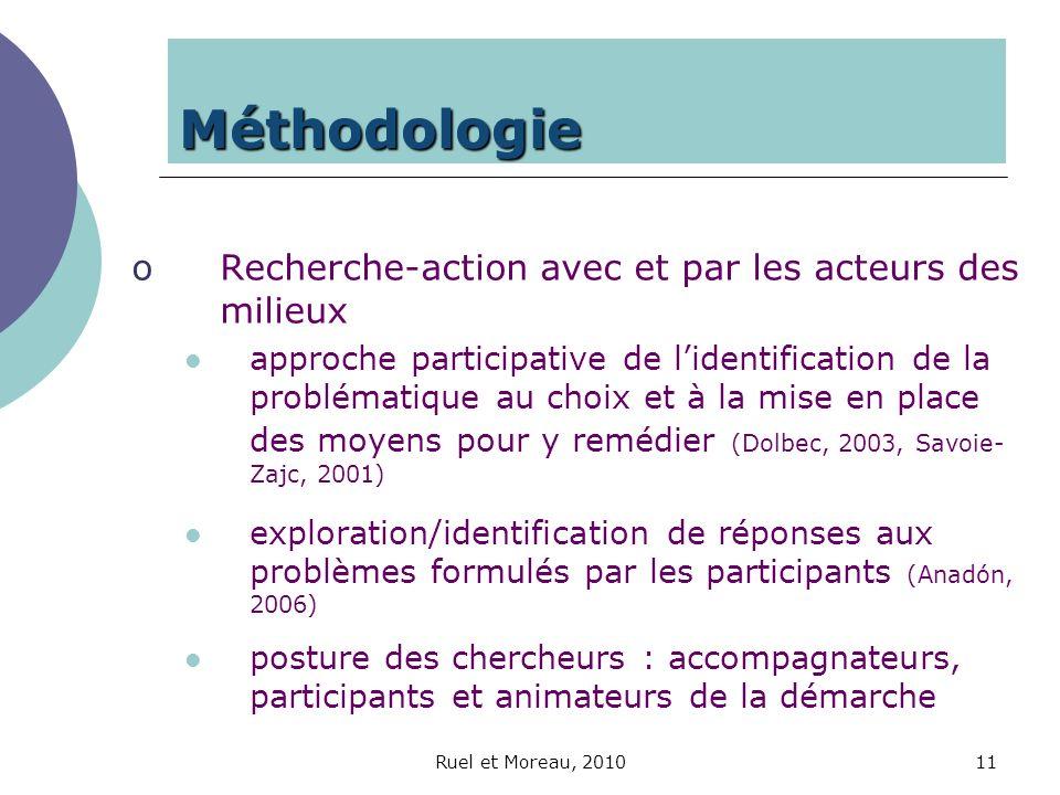 Ruel et Moreau, 201011 Méthodologie oRecherche-action avec et par les acteurs des milieux approche participative de lidentification de la problématiqu