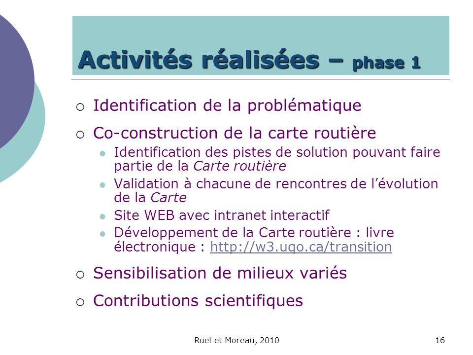 Ruel et Moreau, 201016 Activités réalisées – phase 1 Identification de la problématique Co-construction de la carte routière Identification des pistes