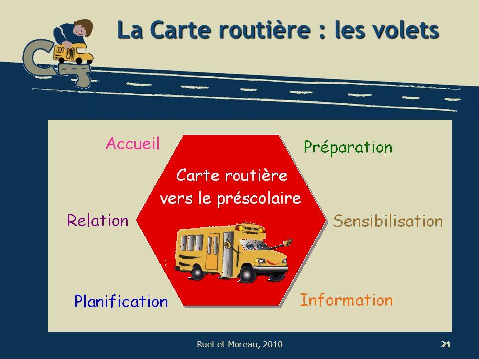 21Ruel et Moreau, 2010 21 La Carte routière : les volets