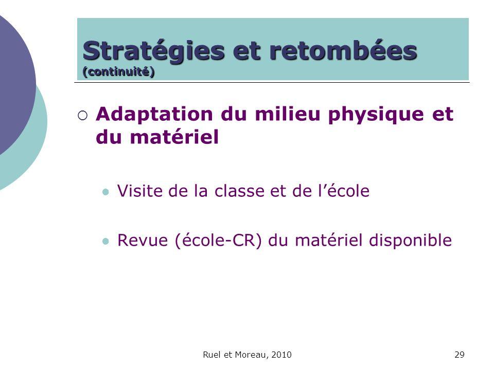 Ruel et Moreau, 201029 Adaptation du milieu physique et du matériel Visite de la classe et de lécole Revue (école-CR) du matériel disponible Stratégie