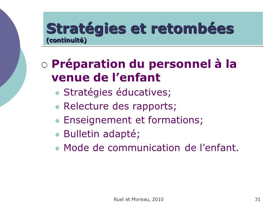Ruel et Moreau, 201031 Préparation du personnel à la venue de lenfant Stratégies éducatives; Relecture des rapports; Enseignement et formations; Bulle