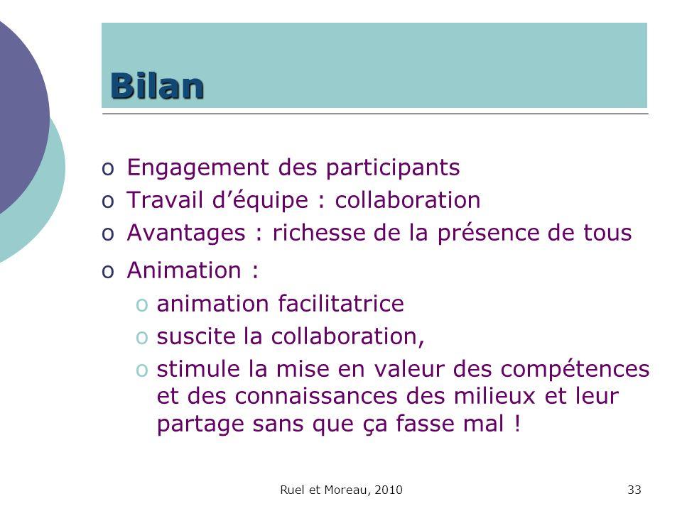 Ruel et Moreau, 201033 Bilan oEngagement des participants oTravail déquipe : collaboration oAvantages : richesse de la présence de tous oAnimation : o