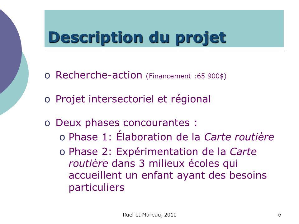 Ruel et Moreau, 20106 Description du projet oRecherche-action (Financement :65 900$) oProjet intersectoriel et régional oDeux phases concourantes : oP