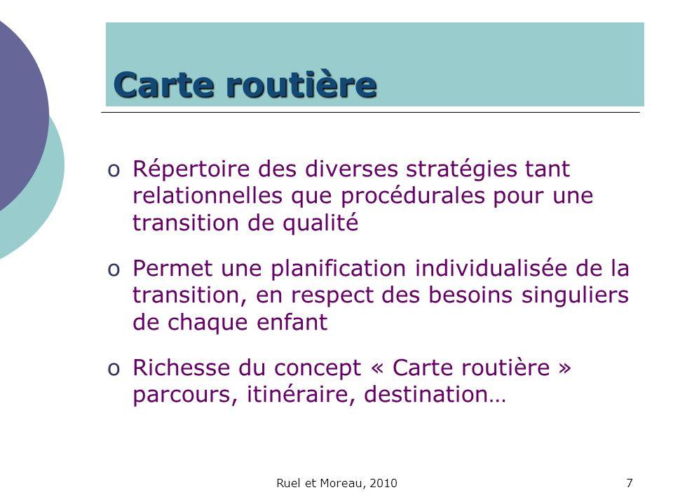 Ruel et Moreau, 20107 Carte routière oRépertoire des diverses stratégies tant relationnelles que procédurales pour une transition de qualité oPermet u
