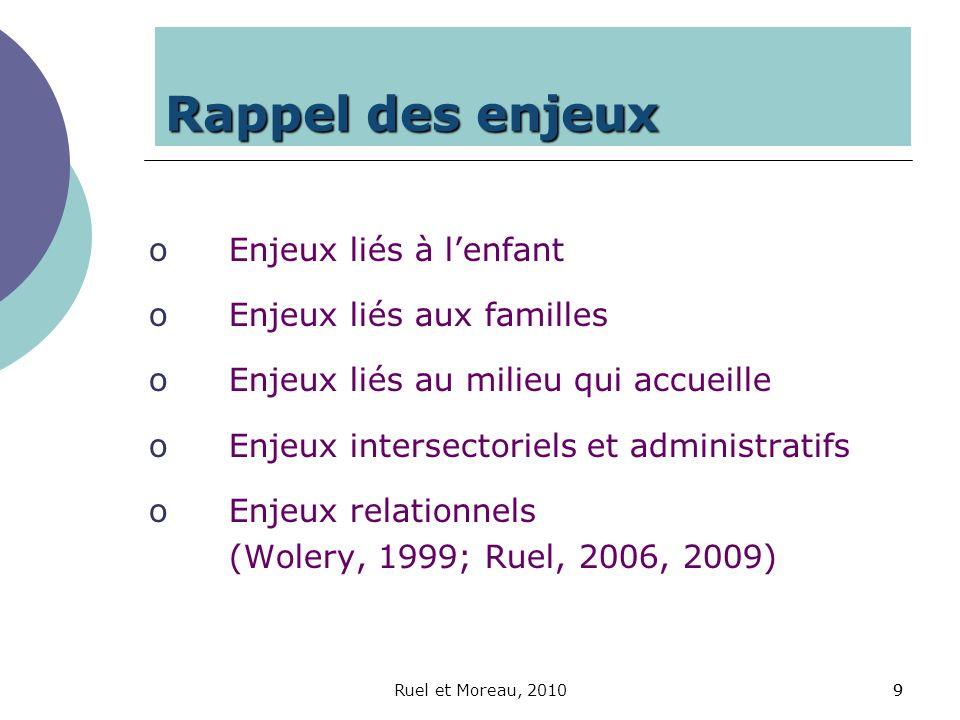 Ruel et Moreau, 201099 Rappel des enjeux oEnjeux liés à lenfant oEnjeux liés aux familles oEnjeux liés au milieu qui accueille oEnjeux intersectoriels