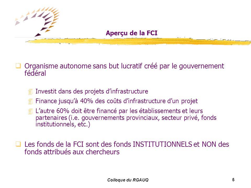 5 Aperçu de la FCI Organisme autonome sans but lucratif créé par le gouvernement fédéral Investit dans des projets dinfrastructure Finance jusquà 40% des coûts dinfrastructure dun projet Lautre 60% doit être financé par les établissements et leurs partenaires (i.e.