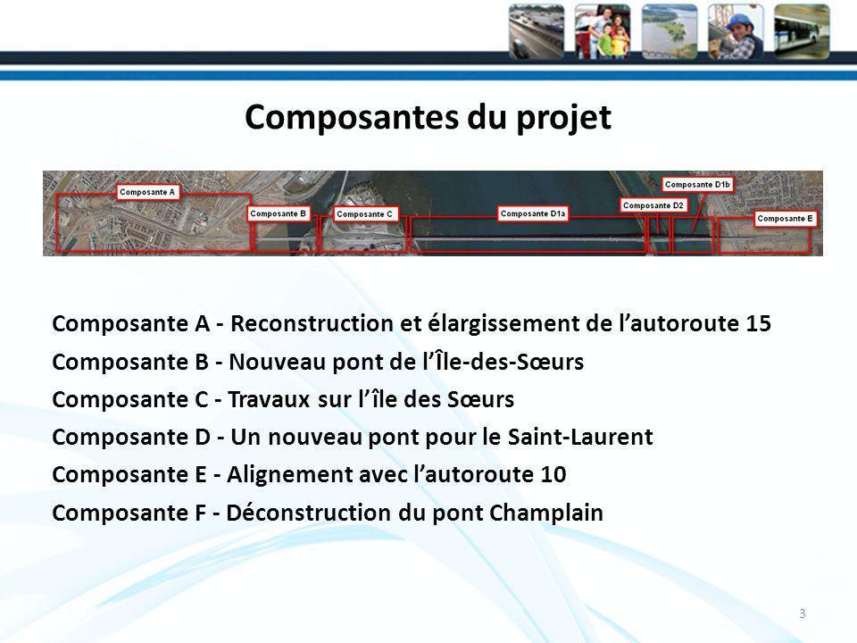 Composantes du projet Composante A - Reconstruction et élargissement de lautoroute 15 Composante B - Nouveau pont de lÎle-des-Sœurs Composante C - Travaux sur lîle des Sœurs Composante D - Un nouveau pont pour le Saint-Laurent Composante E - Alignement avec lautoroute 10 Composante F - Déconstruction du pont Champlain 3