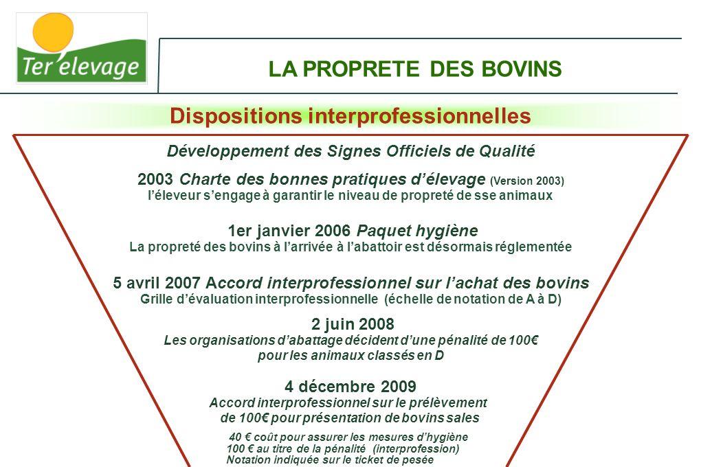 1er janvier 2006 Paquet hygiène La propreté des bovins à larrivée à labattoir est désormais réglementée 2 juin 2008 Les organisations dabattage décide