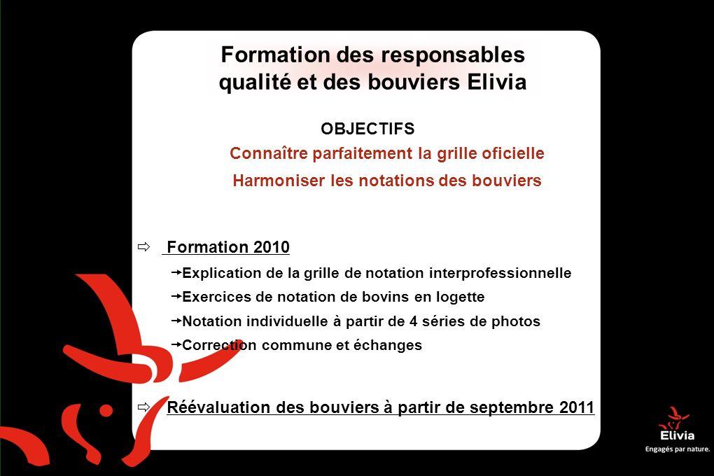 Formation des responsables qualité et des bouviers Elivia OBJECTIFS Connaître parfaitement la grille oficielle Harmoniser les notations des bouviers F