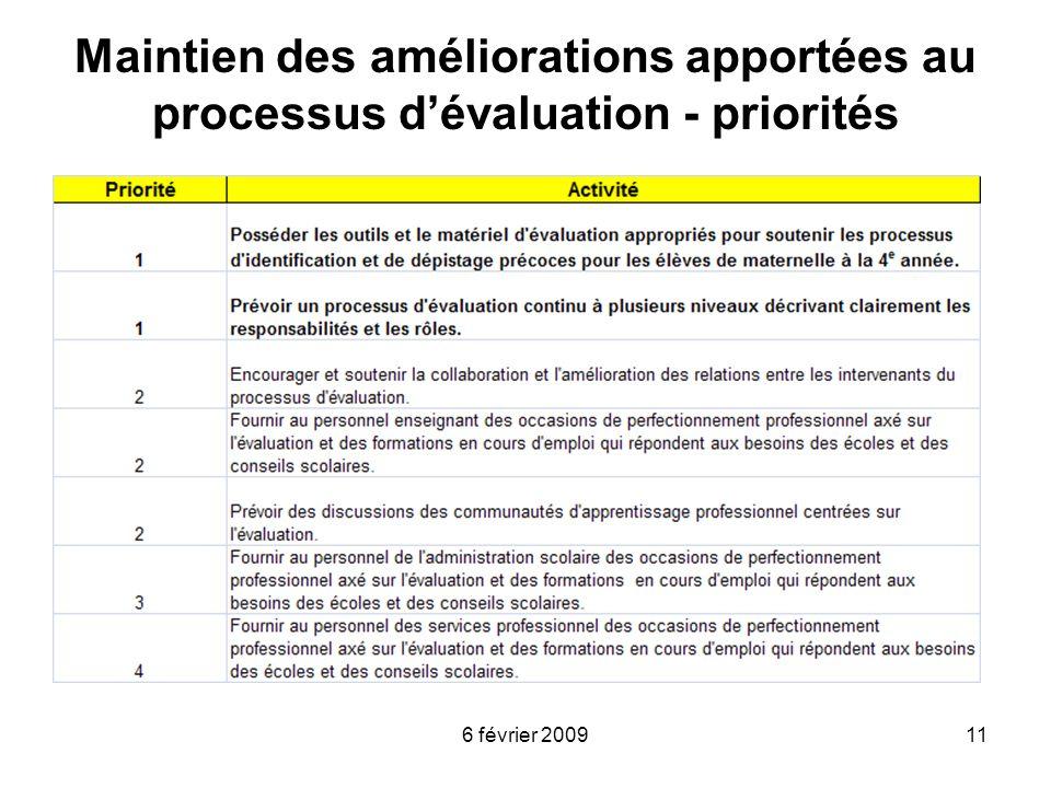 6 février 200911 Maintien des améliorations apportées au processus dévaluation - priorités