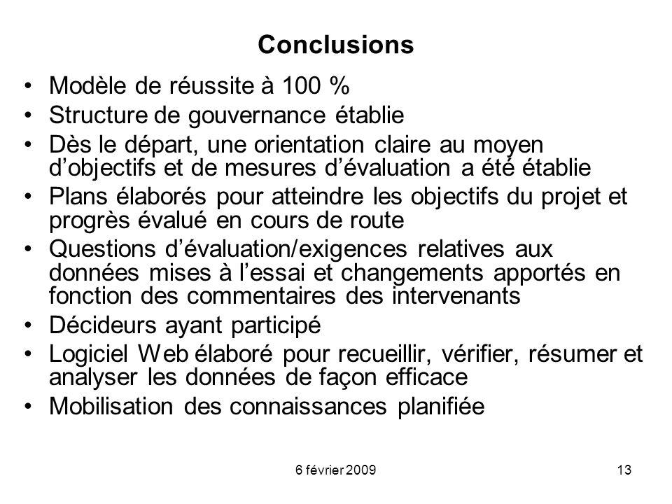 6 février 200913 Conclusions Modèle de réussite à 100 % Structure de gouvernance établie Dès le départ, une orientation claire au moyen dobjectifs et