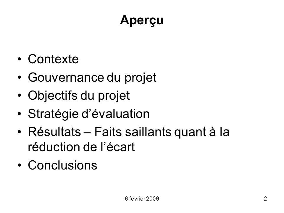 6 février 20092 Aperçu Contexte Gouvernance du projet Objectifs du projet Stratégie dévaluation Résultats – Faits saillants quant à la réduction de lé