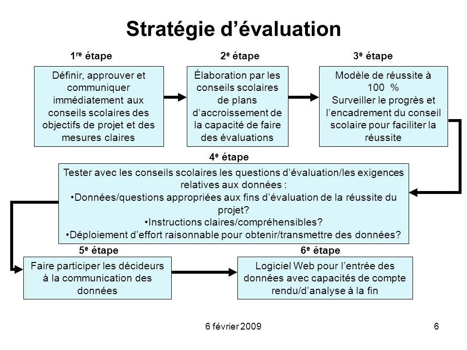 6 février 20096 Stratégie dévaluation Définir, approuver et communiquer immédiatement aux conseils scolaires des objectifs de projet et des mesures cl