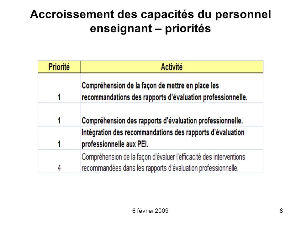 6 février 20098 Accroissement des capacités du personnel enseignant – priorités
