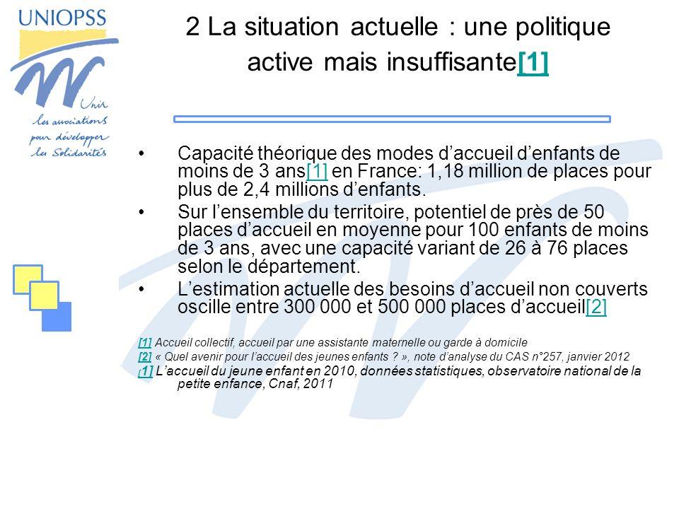 2 La situation actuelle : une politique active mais insuffisante[1][1] Capacité théorique des modes daccueil denfants de moins de 3 ans[1] en France: