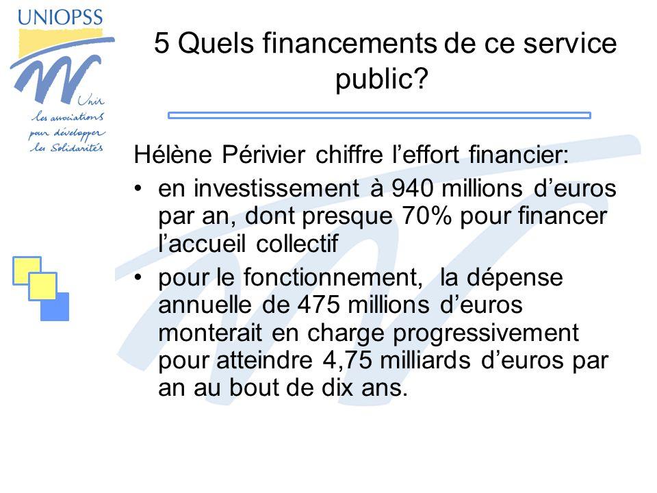 5 Quels financements de ce service public? Hélène Périvier chiffre leffort financier: en investissement à 940 millions deuros par an, dont presque 70%