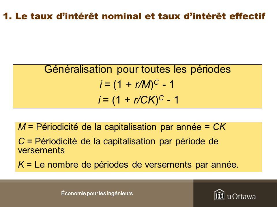 Économie pour les ingénieurs 10 Généralisation pour toutes les périodes i = (1 + r/M) C - 1 i = (1 + r/CK) C - 1 M = Périodicité de la capitalisation