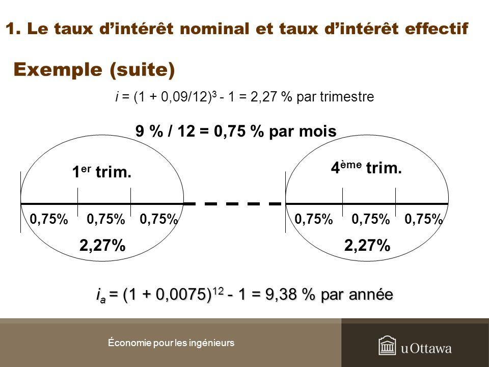 Exemple (suite) i = (1 + 0,09/12) 3 - 1 = 2,27 % par trimestre Économie pour les ingénieurs 0,75% 2,27% 0,75% 2,27% 1 er trim. 4 ème trim. i a = (1 +