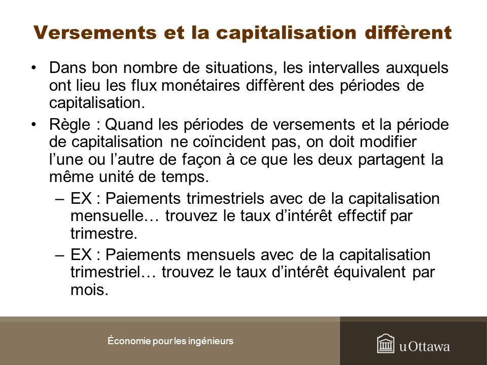 Versements et la capitalisation diffèrent Dans bon nombre de situations, les intervalles auxquels ont lieu les flux monétaires diffèrent des périodes