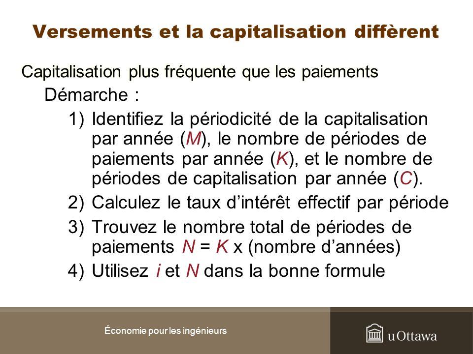 Démarche : 1)Identifiez la périodicité de la capitalisation par année (M), le nombre de périodes de paiements par année (K), et le nombre de périodes