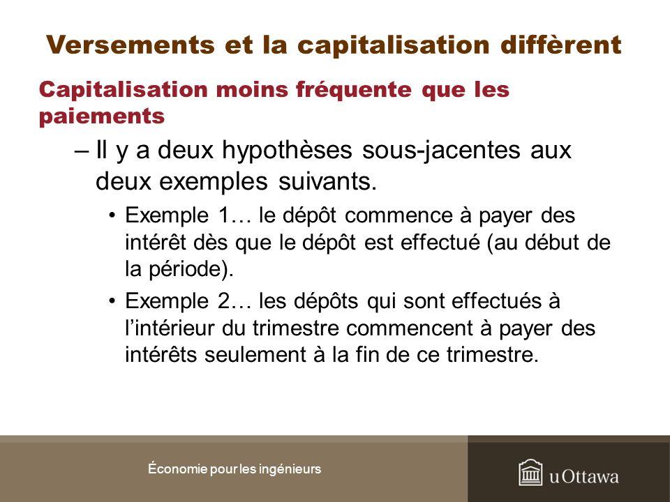 Capitalisation moins fréquente que les paiements –Il y a deux hypothèses sous-jacentes aux deux exemples suivants. Exemple 1… le dépôt commence à paye