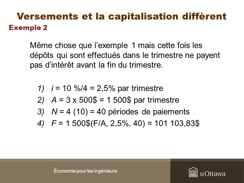 Exemple 2 Même chose que lexemple 1 mais cette fois les dépôts qui sont effectués dans le trimestre ne payent pas dintérêt avant la fin du trimestre.