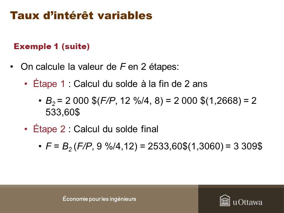 Exemple 1 (suite) On calcule la valeur de F en 2 étapes: Étape 1 : Calcul du solde à la fin de 2 ans B 2 = 2 000 $(F/P, 12 %/4, 8) = 2 000 $(1,2668) =
