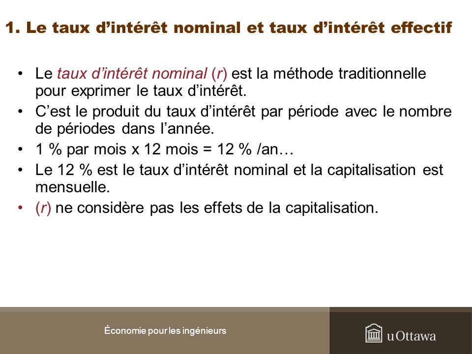 1. Le taux dintérêt nominal et taux dintérêt effectif Le taux dintérêt nominal (r) est la méthode traditionnelle pour exprimer le taux dintérêt. Cest