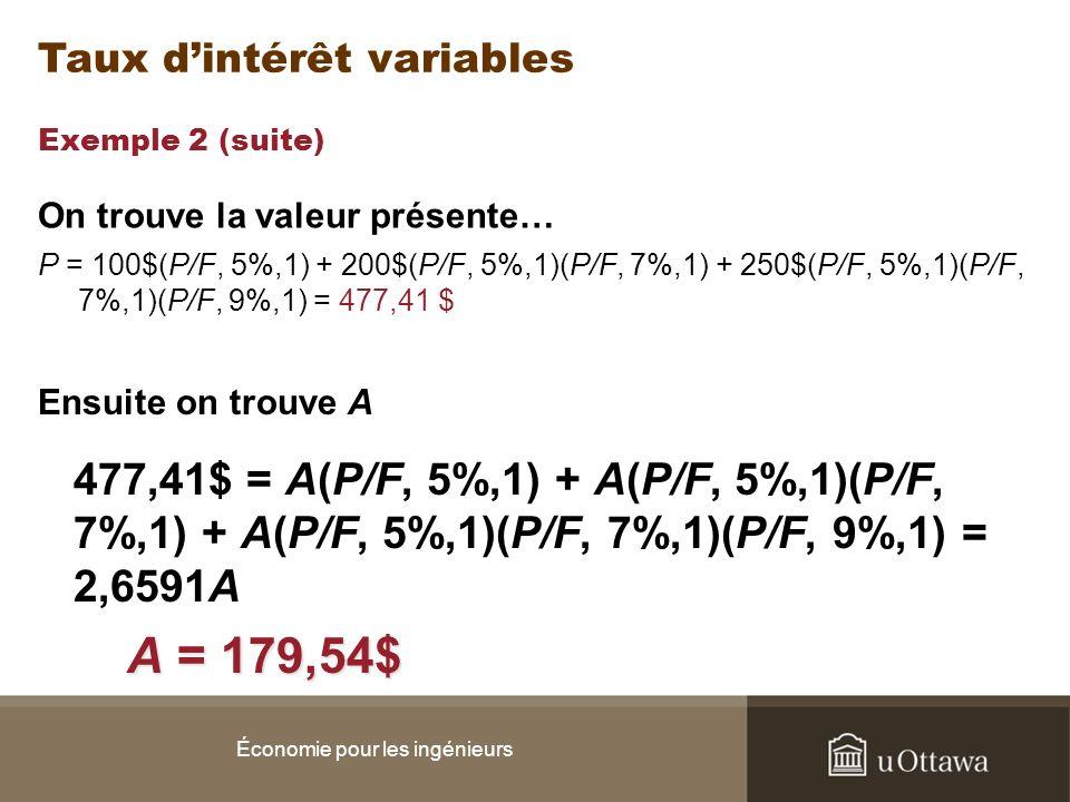 Exemple 2 (suite) P = 100$(P/F, 5%,1) + 200$(P/F, 5%,1)(P/F, 7%,1) + 250$(P/F, 5%,1)(P/F, 7%,1)(P/F, 9%,1) = 477,41 $ Économie pour les ingénieurs On