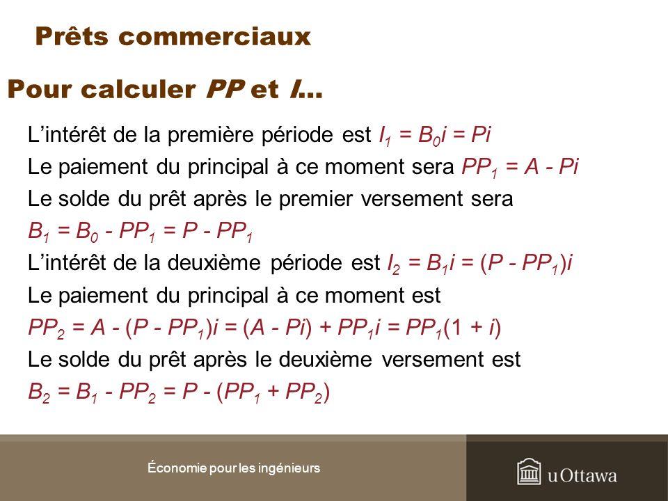 Pour calculer PP et I… Lintérêt de la première période est I 1 = B 0 i = Pi Le paiement du principal à ce moment sera PP 1 = A - Pi Le solde du prêt a