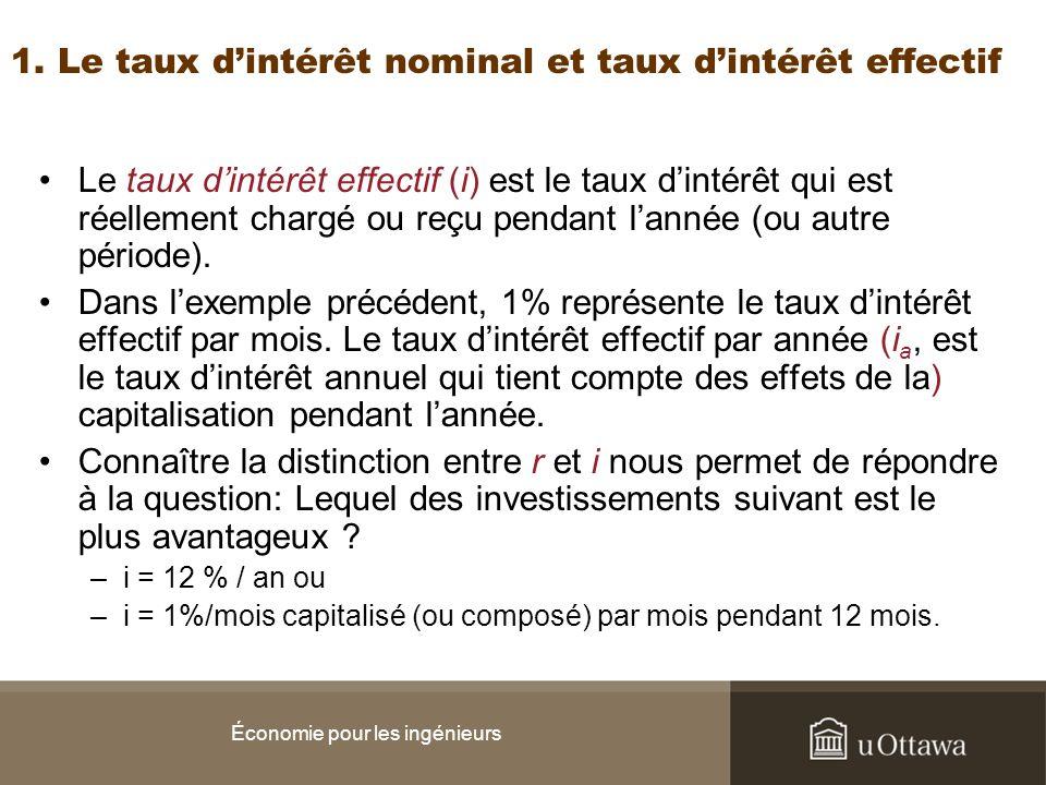 Exemple 2… Taux exigé du marché –Lintérêt qui assure léquivalence entre les recettes futures découlant de lobligation et le prix du marché de lobligation.