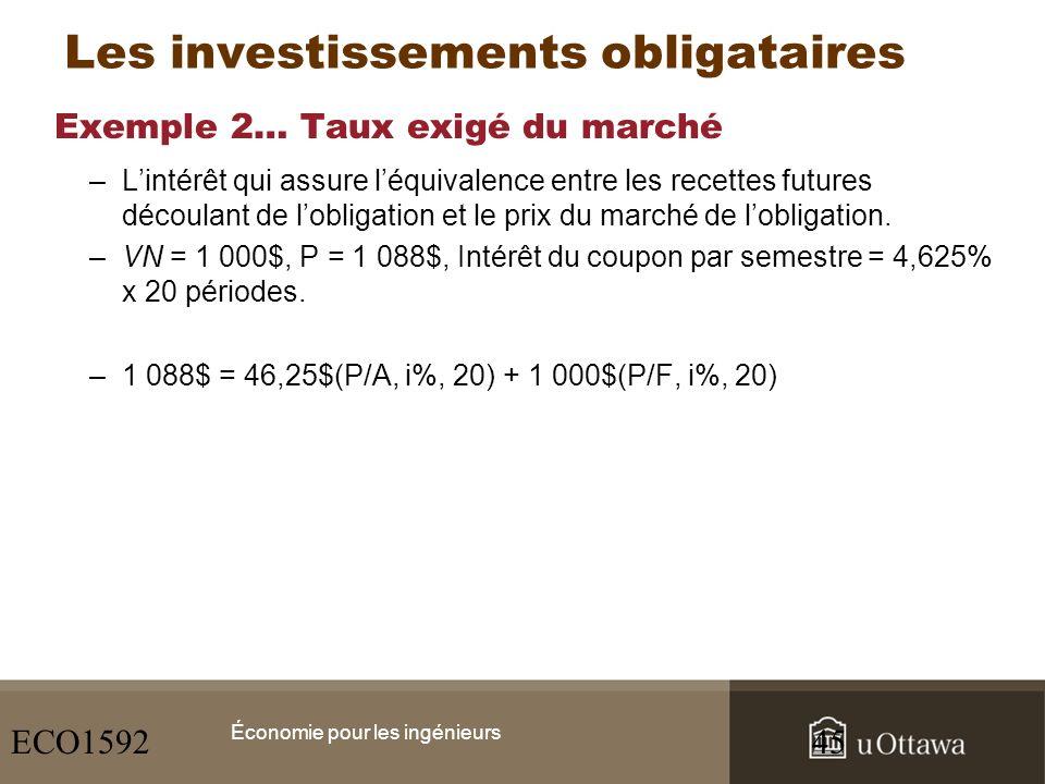 Exemple 2… Taux exigé du marché –Lintérêt qui assure léquivalence entre les recettes futures découlant de lobligation et le prix du marché de lobligat