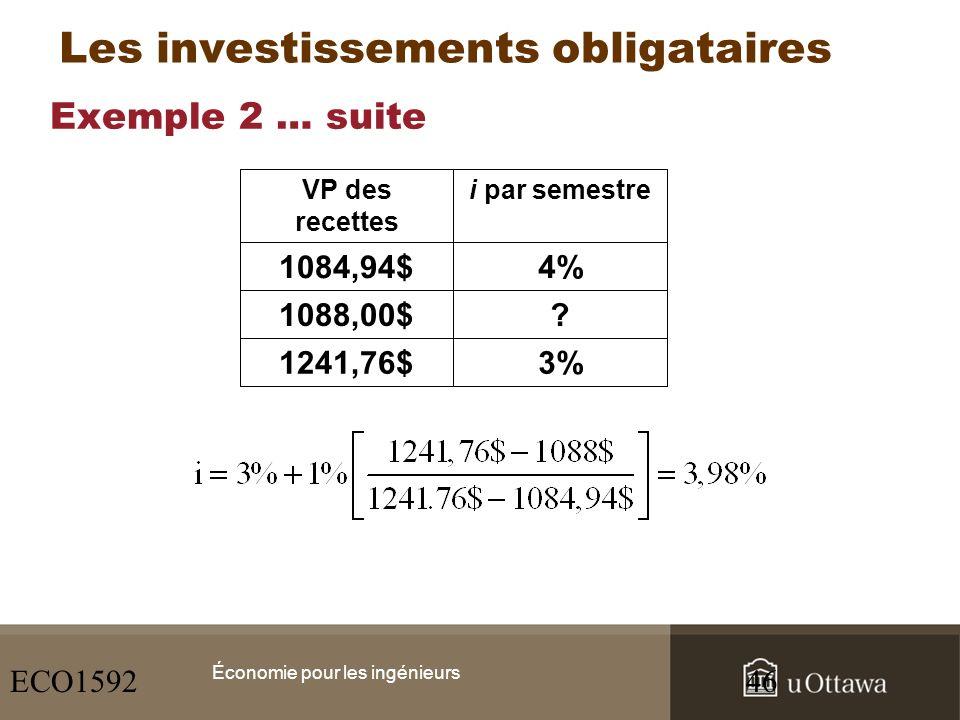 Exemple 2 … suite Économie pour les ingénieurs ECO159246 3%1241,76$ ?1088,00$ 4%1084,94$ i par semestreVP des recettes Les investissements obligataire
