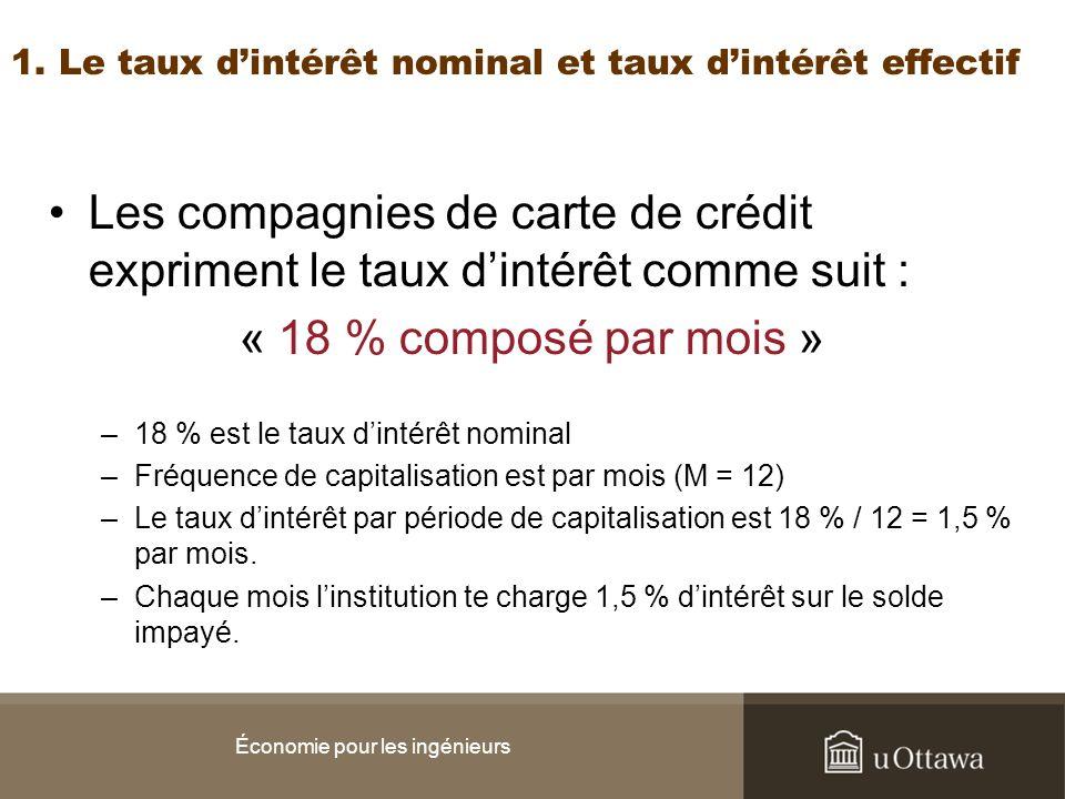 Les compagnies de carte de crédit expriment le taux dintérêt comme suit : « 18 % composé par mois » –18 % est le taux dintérêt nominal –Fréquence de c