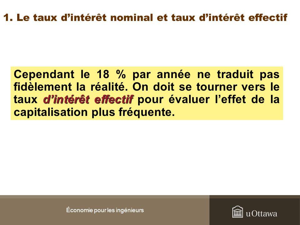 Exemple 3… rendement courant Est lintérêt annuel reçu exprimé en % du cours actuel du marché de lobligation.