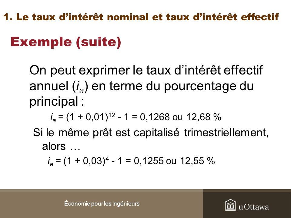 Exemple (suite) Économie pour les ingénieurs 0 1 2 3 4 5 6 7 8 9 10 11 12 21 22 23 24 1 000$ F i = (1 + 0,12/12) 3 = 3,030 % / tr.