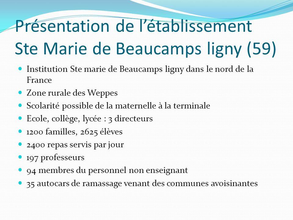 Présentation de létablissement Ste Marie de Beaucamps ligny (59) Institution Ste marie de Beaucamps ligny dans le nord de la France Zone rurale des We