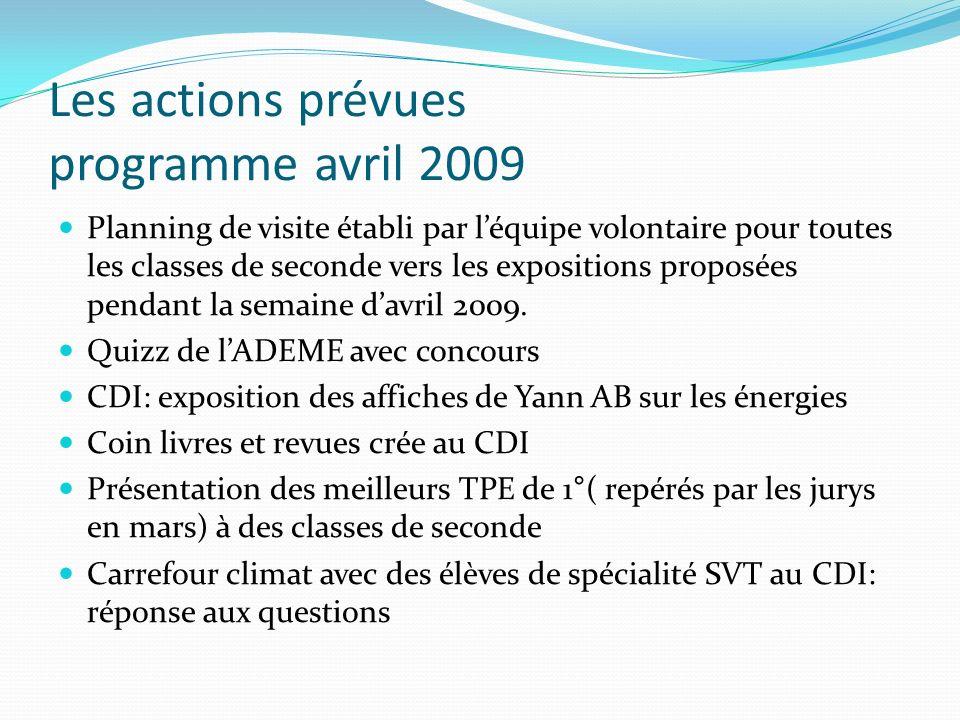 Les actions prévues programme avril 2009 Planning de visite établi par léquipe volontaire pour toutes les classes de seconde vers les expositions prop