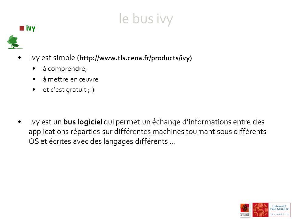 le bus ivy ivy est simple ( http://www.tls.cena.fr/products/ivy) à comprendre, à mettre en œuvre et cest gratuit ;-) ivy est un bus logiciel qui permet un échange dinformations entre des applications réparties sur différentes machines tournant sous différents OS et écrites avec des langages différents …
