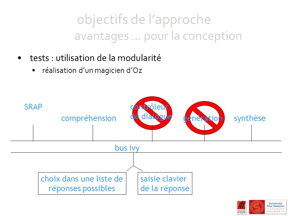 objectifs de lapproche avantages … pour la conception tests : utilisation de la modularité réalisation dun magicien dOz SRAP compréhension contrôleur de dialogue générationsynthèse bus ivy choix dans une liste de réponses possibles saisie clavier de la réponse