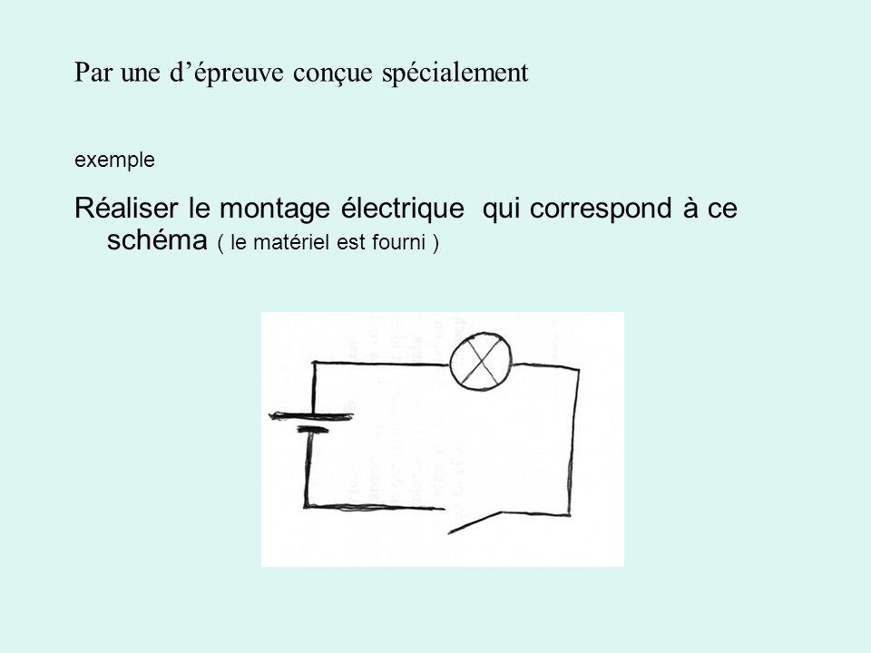Par une dépreuve conçue spécialement exemple Réaliser le montage électrique qui correspond à ce schéma ( le matériel est fourni )