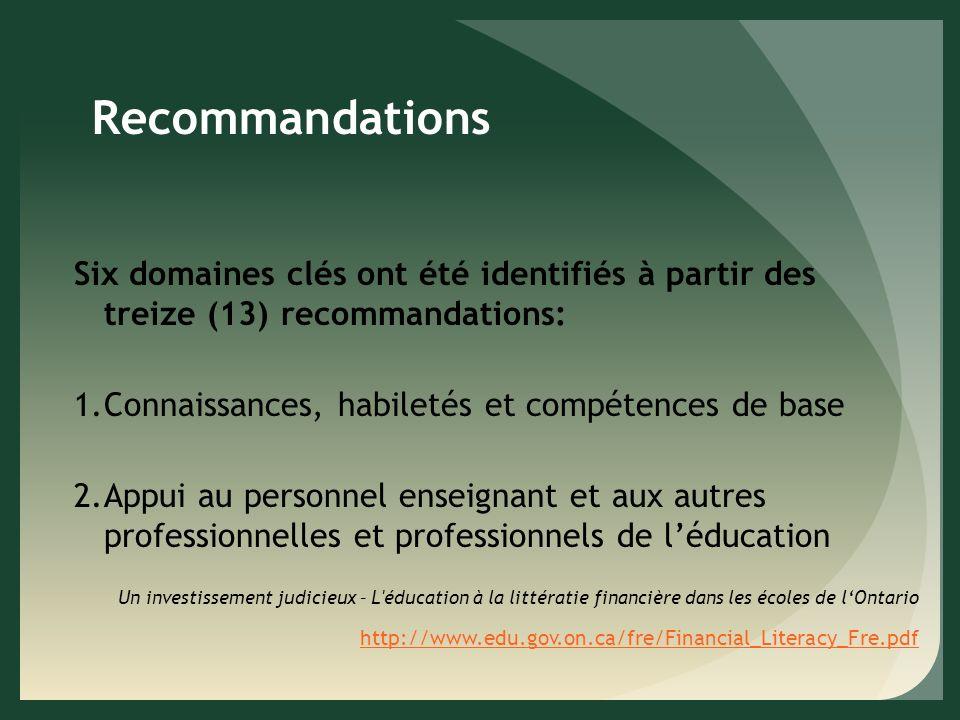 Recommandations Six domaines clés ont été identifiés à partir des treize (13) recommandations: 1.Connaissances, habiletés et compétences de base 2.Appui au personnel enseignant et aux autres professionnelles et professionnels de léducation Un investissement judicieux – L éducation à la littératie financière dans les écoles de lOntario http://www.edu.gov.on.ca/fre/Financial_Literacy_Fre.pdf